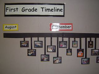Such a clever idea - great way to show learning & tasks over the year: Classroom Idea, Grade Class, Grade Timeline, Class Timeline, Bulletin Boards, Classroom Timeline, Schools Years, First Grade, 1St Grade