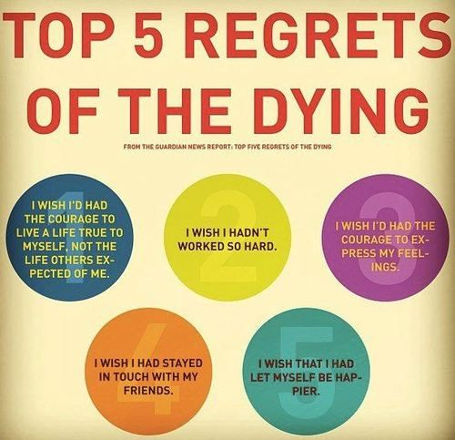 Top 5 Regrets of the Dying...