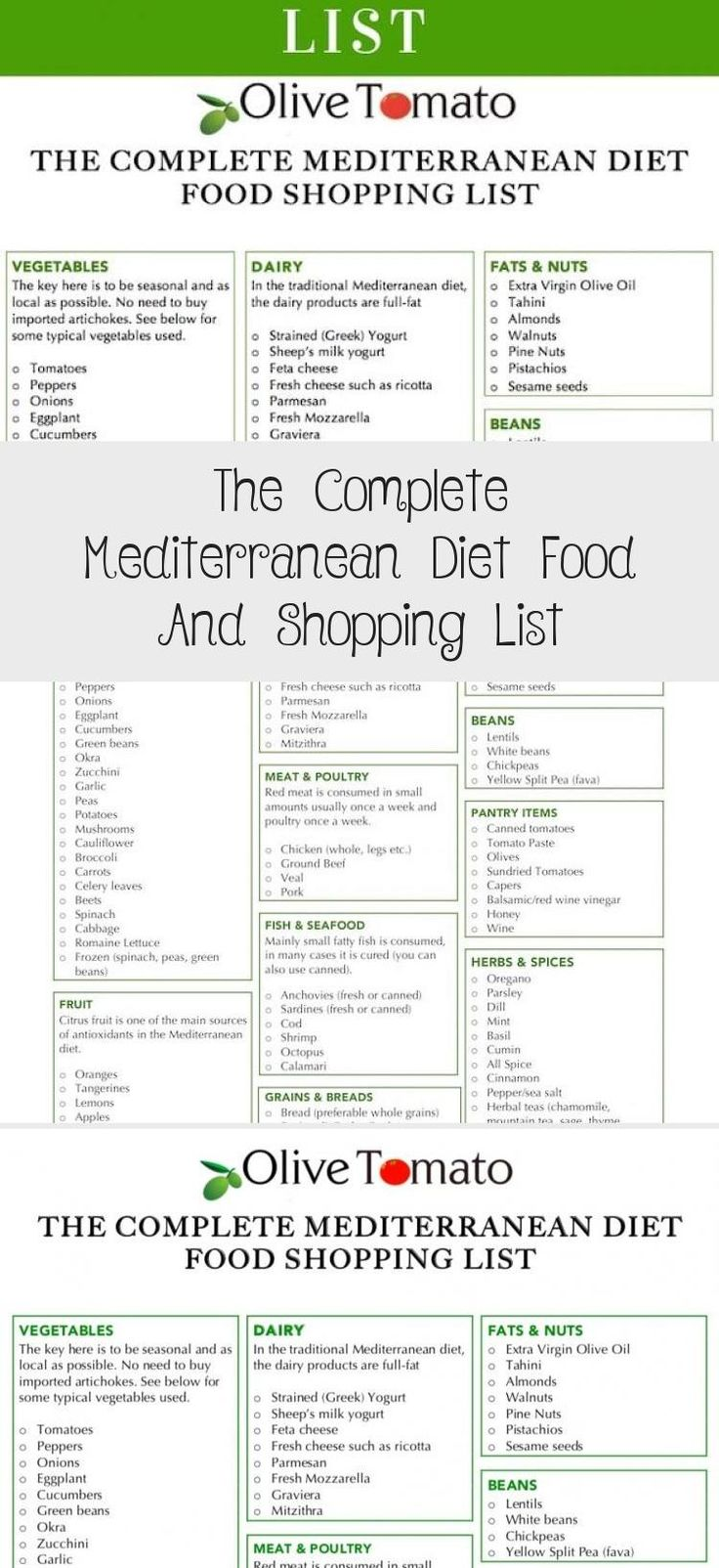 The Complete Mediterranean Diet Food And Shopping List ... |Shopping List Mediterranean Diet Recipes