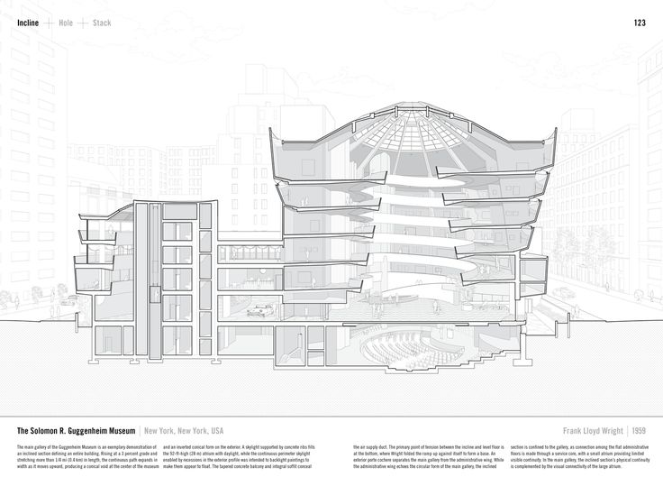 Architecture Building Drawing 1071 best architecture // sections & elevations images on