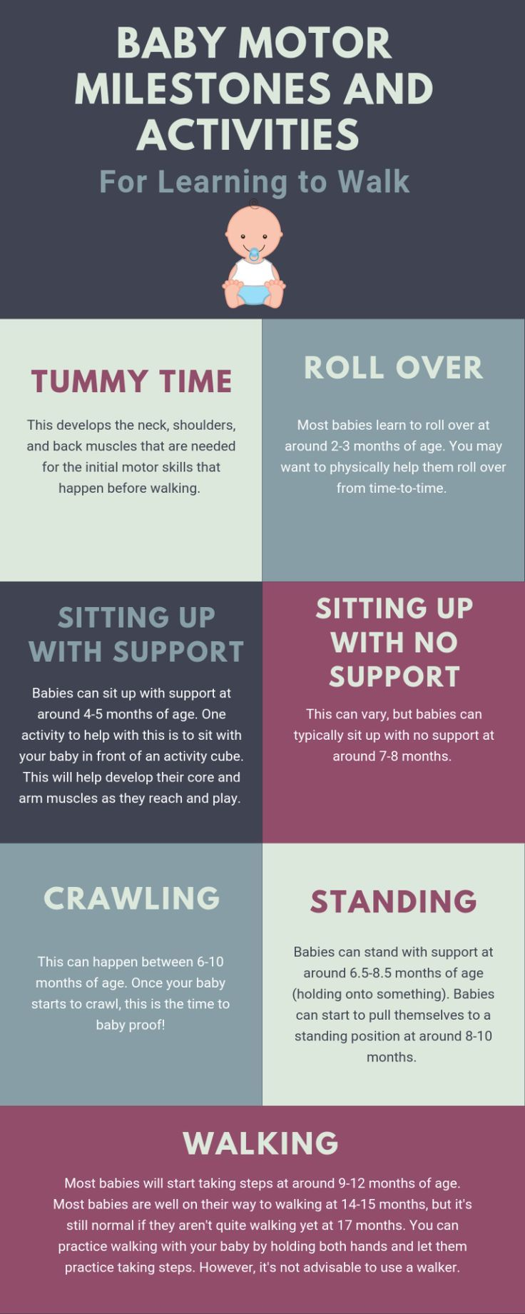 Must Have Tips for Helping Your Baby Learn to Walk