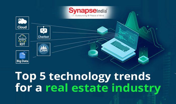 Top 5 Technology Trends For A Real Estate Industry In 2020 Technology Trends Upcoming Technology Technology