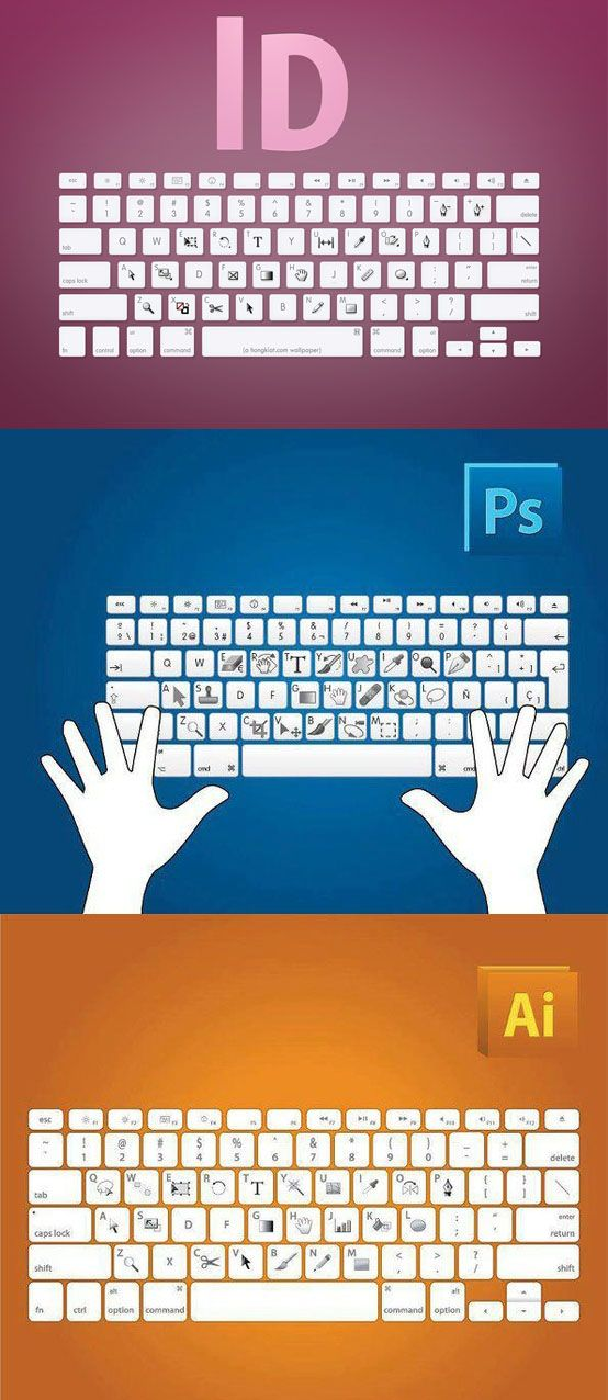 photoshop, illustrator and indesign short keys