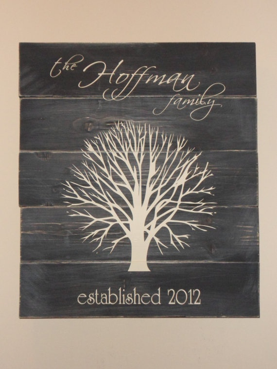 I love this!  Family tree My last name and everything!!