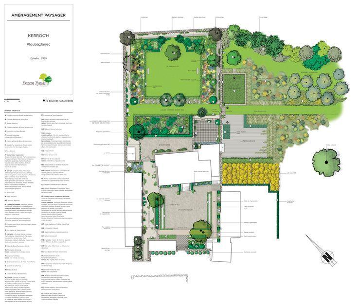 167 best Garden Designs and plans images on Pinterest Garden