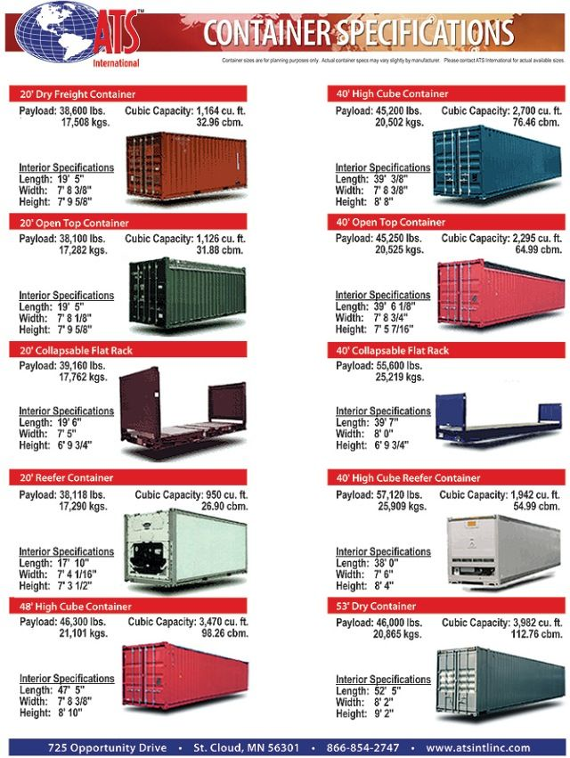 container specifications   ATS