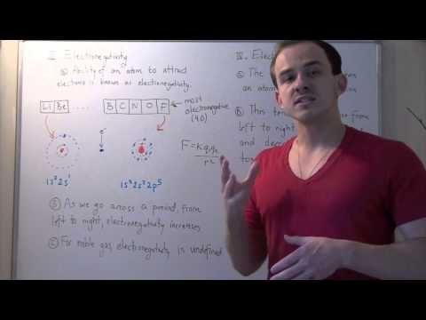 ▶ Atomic Radius, Ionization Energy, Electronegativity and Electron Affinity - YouTube