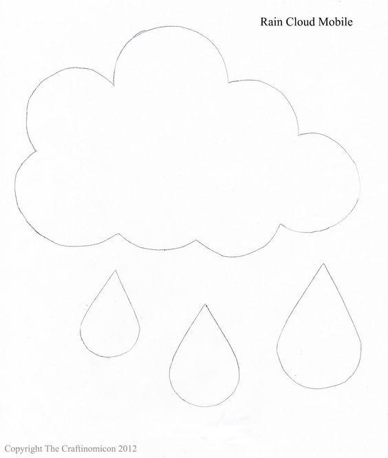 Ideias e moldes para Nuvens de Feltro ou Tecido