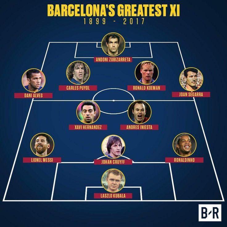 Barcelona's greatest 11 FCB FC Barcelona Barça 1899-2017