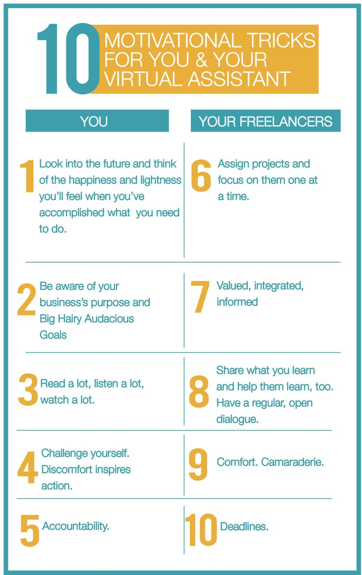 US Infograph - 10 Motivational Tricks for You and Your VA