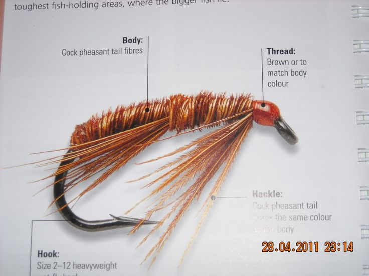 The Old New Zealand Fly Fishing Forum » Printable Version of Topic ...