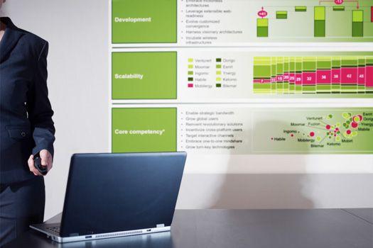 think-cell® Software :: PowerPoint-Diagramme – Wasserfall, Marimekko, Gantt und Agenda