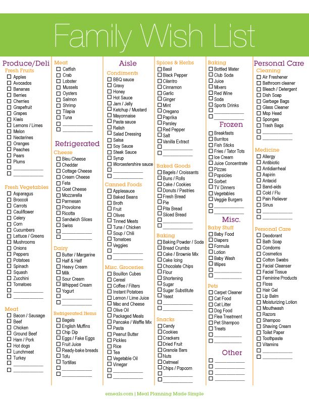 25 best ideas about Grocery shopping lists – Sample Grocery List