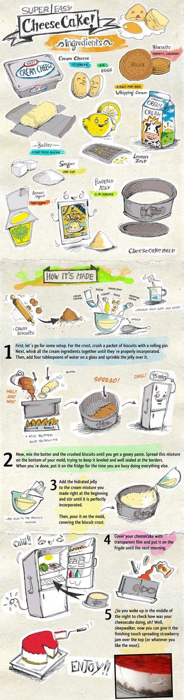 Super Easy Cheese Cake!