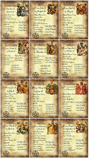 Wicca Zodiac Correspondences - Book of Shadows 12 prints