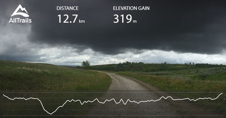 Nose Hill, Calgary 7.9 miles moderate