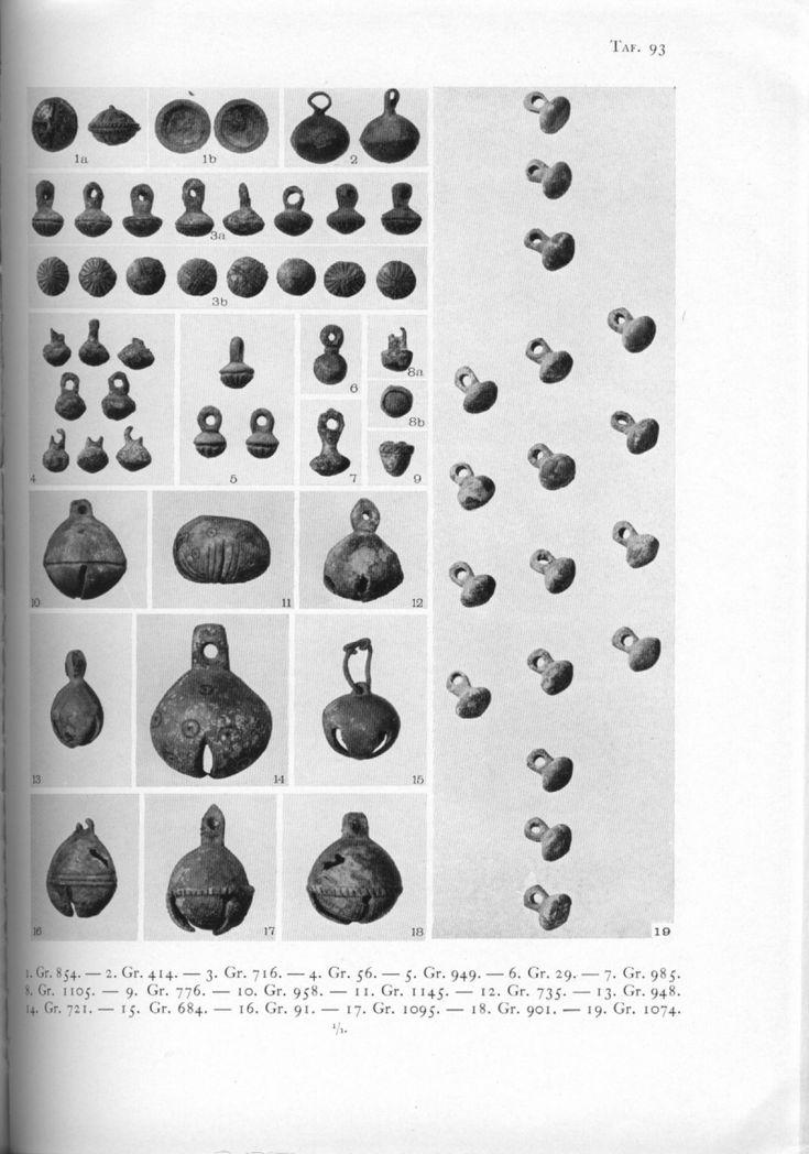 Buttons and bells . Holger Arbman - Birka I