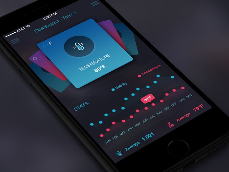 Saltwater Tank App Dashboard - iPhone