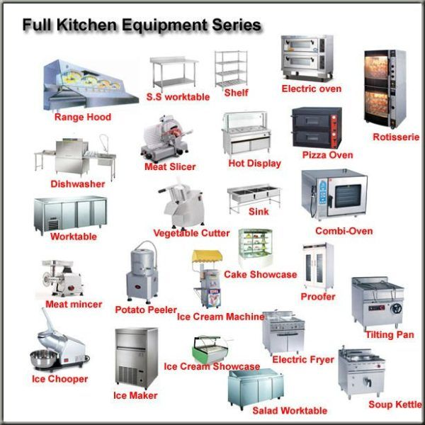 Home Kitchen Equipment List