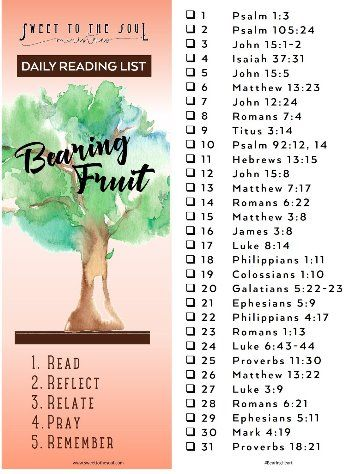 Fruit - Bible Study Tools