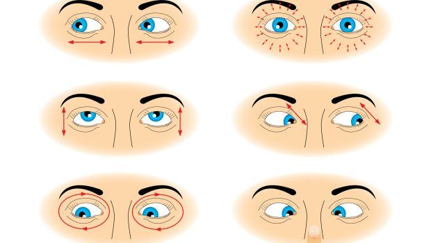 8 Simple Tricks To Improve Your Eyesight Without Laser Surgery or Glasses