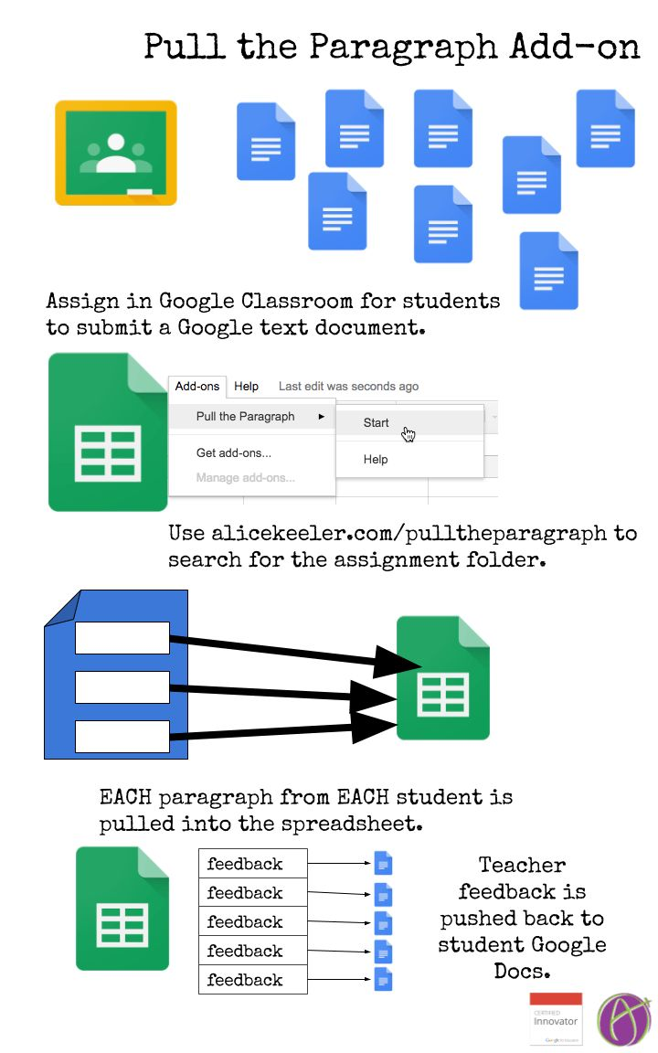 Pull paragraphs from student Google text documents into a single list in Google Sheets. Give feedback fast and send your teacher comments back to the doc.