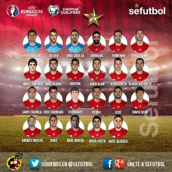 Lista de Del Bosque de la Selección Española de Fútbol
