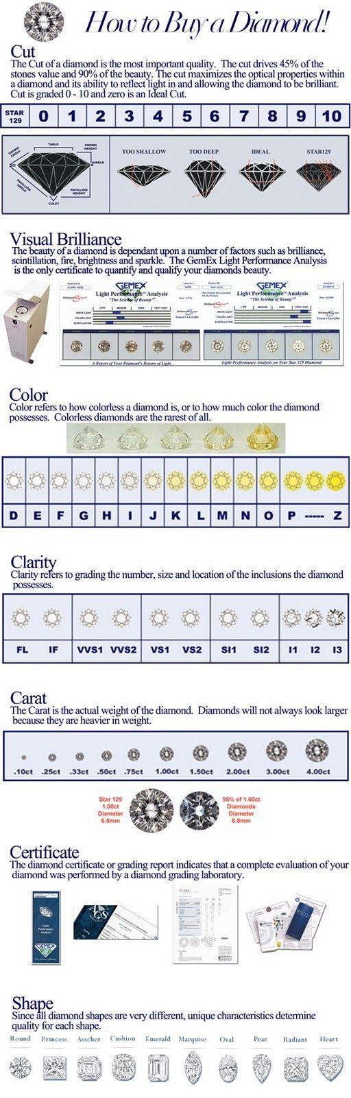 How to buy a diamond... http://www.arthursjewelers.com