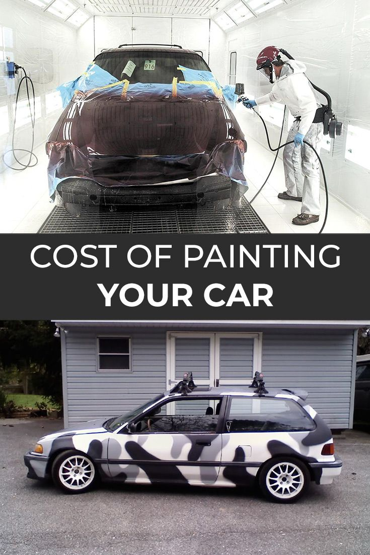 Cost Of Painting Your Car In 2020 Car Cost Painting