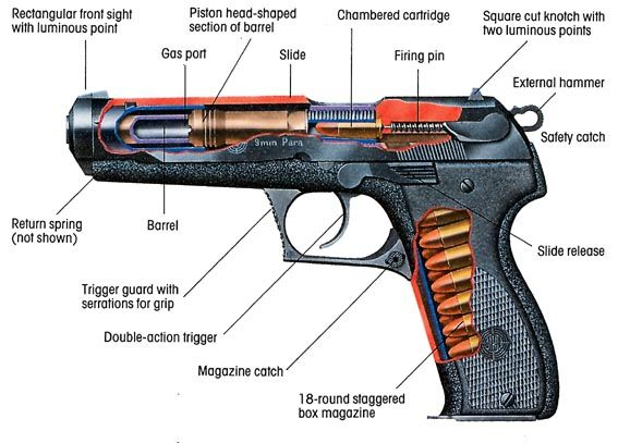 Pin on Steyr Pistol