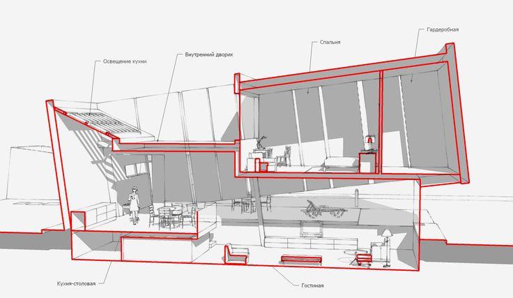 Small house / Aleksey Strelkov architect/Moscow