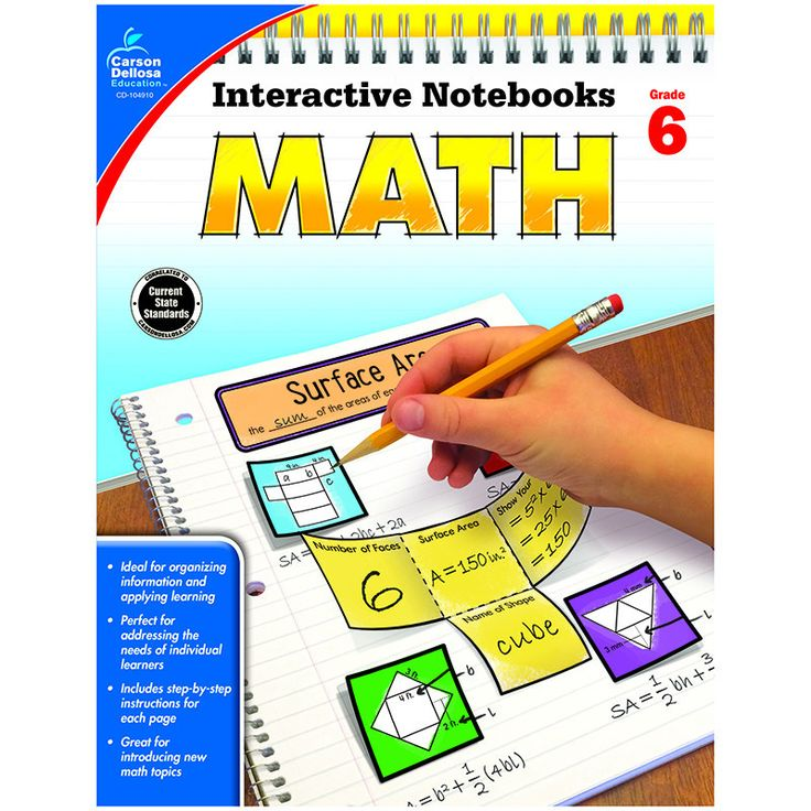 Interactive Notebooks: Math for grade 6 is a fun way to teach and reinforce effective note taking for students. Students become a part of the learning process with activities about absolute value, rat