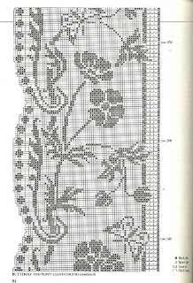 Szydełkomania .... Loads & Loads of filet/cross stitch patterns & charts; complete scanned books.....