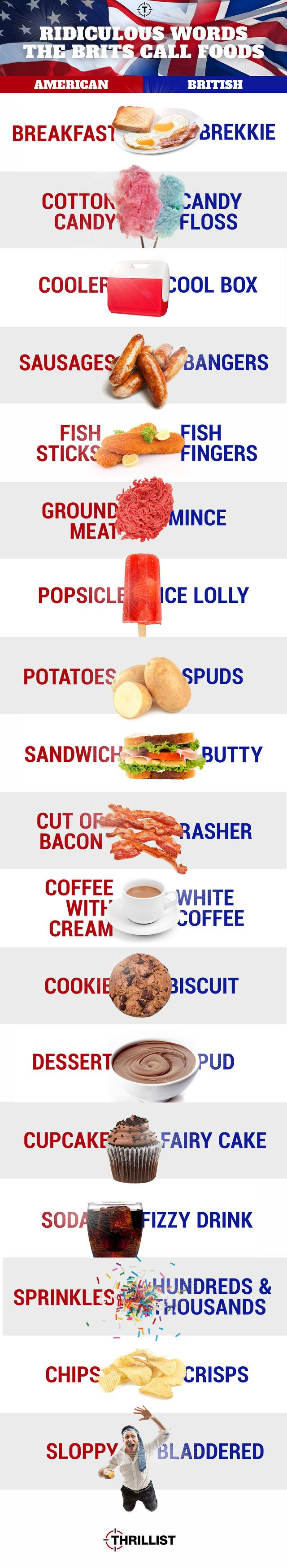 American language vs the British language. People of Britain call items weird things compared to here in the United States.