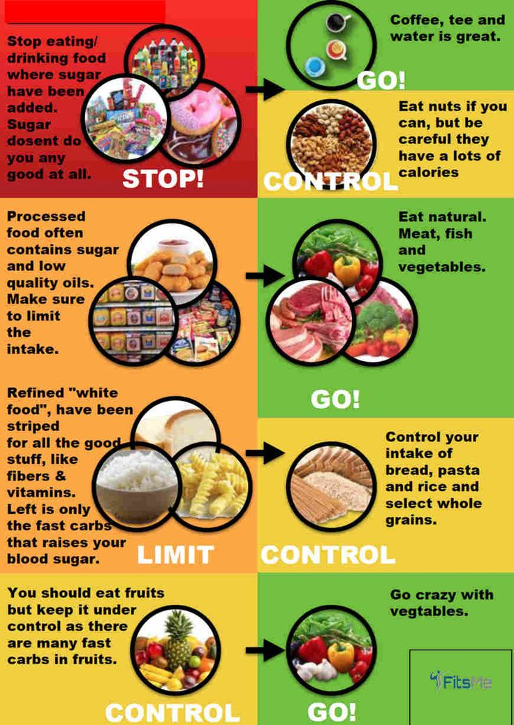 Get a calisthenics diet plan