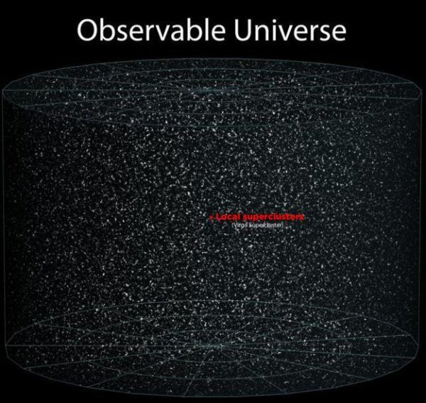 Observable Universe 7