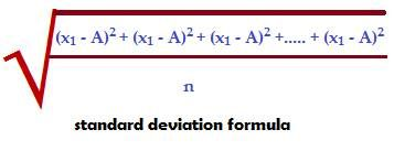 WHAT IS STANDARD DEVIATION? HOW DOES IT HELP US IN UNDERSTANDING DATA? The square root of the average of the squares of the deviations of the respective data from their arithmetic mean is standard deviation definition.   It is a statistical measure that gives us an insight into the deviations of the terms from their arithmetic mean or from each other.