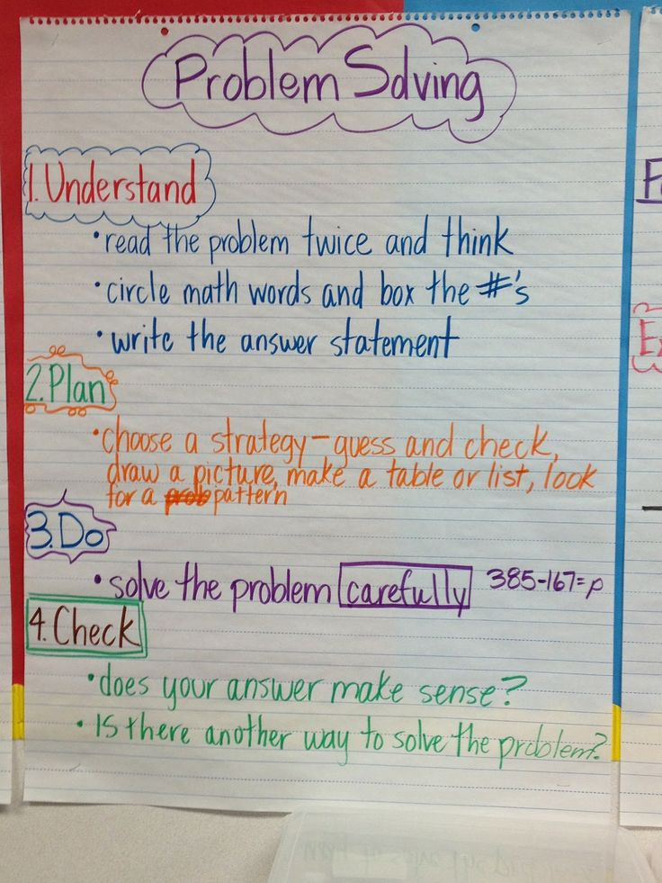 6th grade math anchor charts | For more on factor and prime/composite, check out this post .
