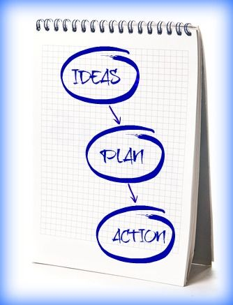 Simple Business Plan Template | Part 4 of 5