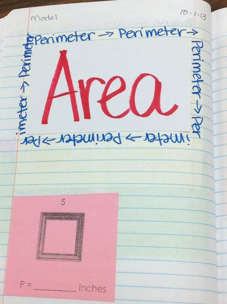 A good visual model of the relationship between perimeter and area