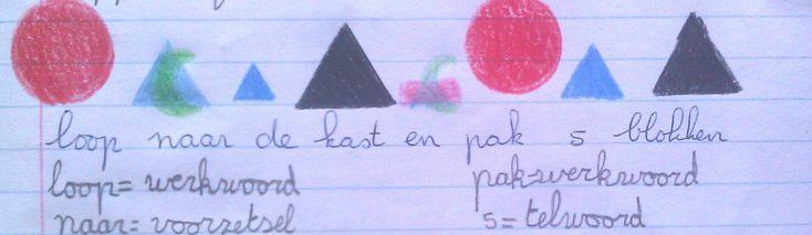 Ik ben school. Of: hoe lastig functiewoorden in het Nederlands zijn