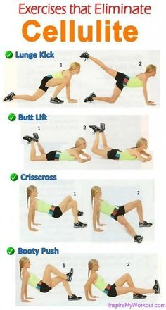 Exercices That Eliminate Cellulite