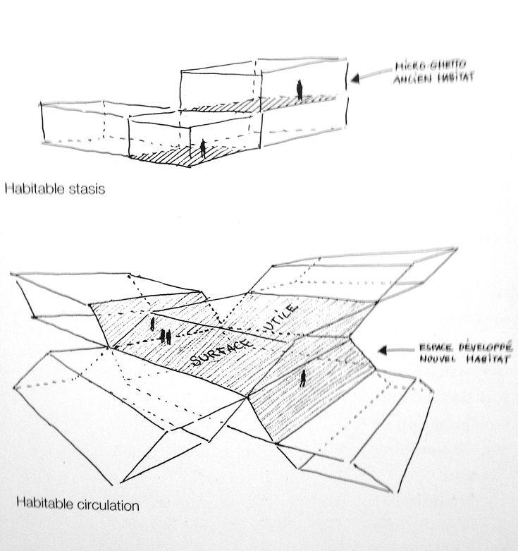 1000 images about oblique function by architecture for Architecture oblique
