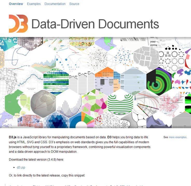 61 best Front-End Tools images on Pinterest Web development - copy api blueprint accept header