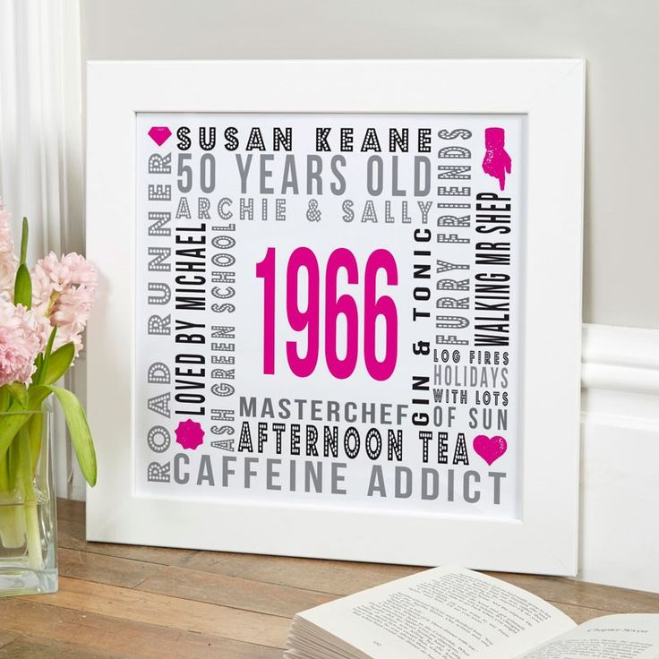 Are you searching for a unique gift to celebrate a 50th birthday? Try creating a personalised print or canvas with words. See your design come to life as you type with instant previews. All orders shipped in just 2 working days with free UK delivery.