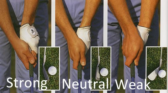 Golf Grip - Strong, Weak or Neutral  www.game-inglove.com