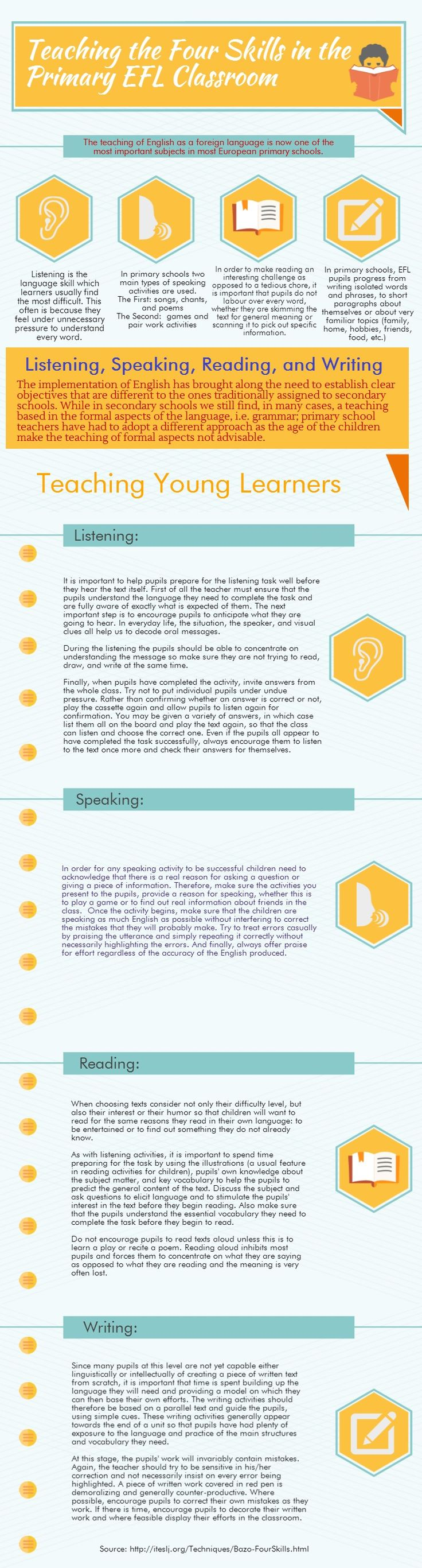 Teaching the Four Skills in the Primary EFL Classroom