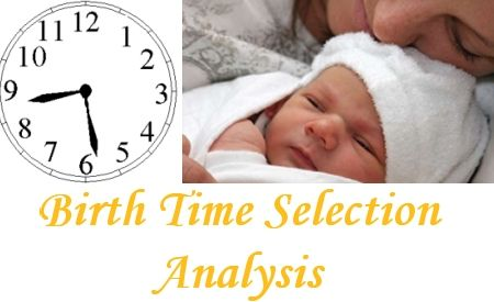 Online predictions based on date of birth in Melbourne