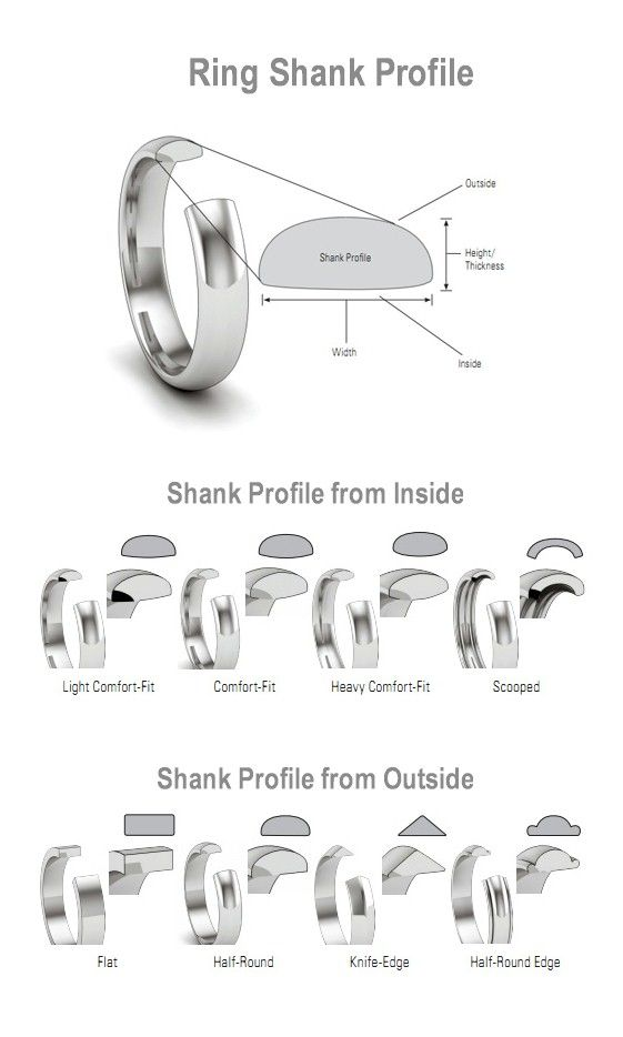 Ring Shank Profile - names and descriptions of various  ring shank profiles - Jewelry making / Tutorials / Metalsmithing / Engagement Rings