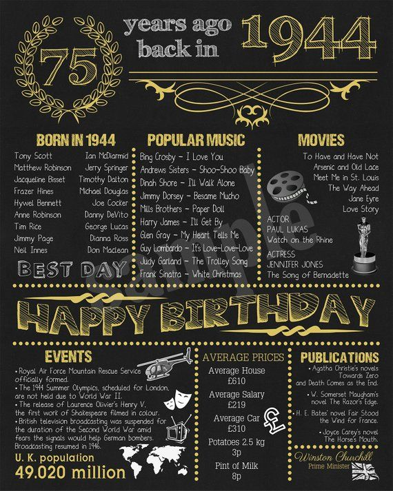 1944 Birthday Poster Uk Version 75 Years Ago Poster 75th